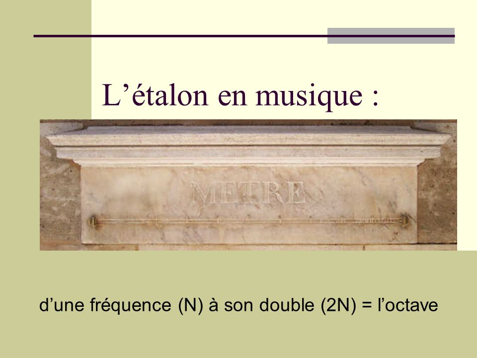 d'une fréquence (N) à son double (2N) = l'octave