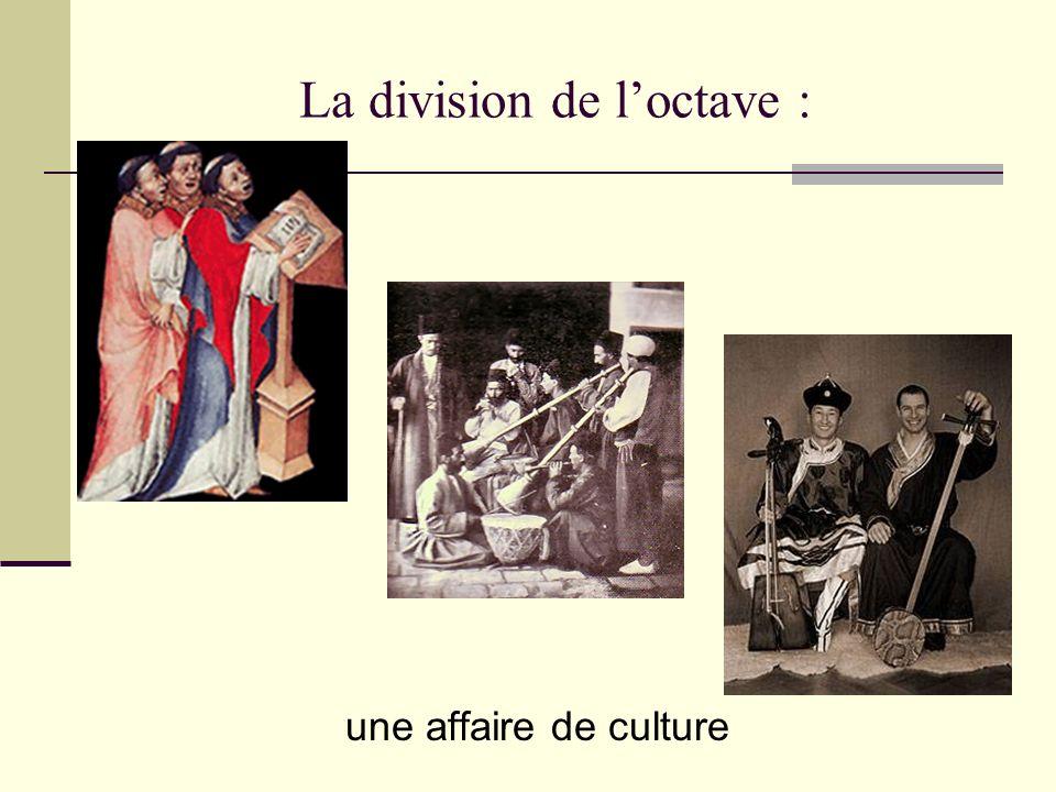 La division de l'octave :