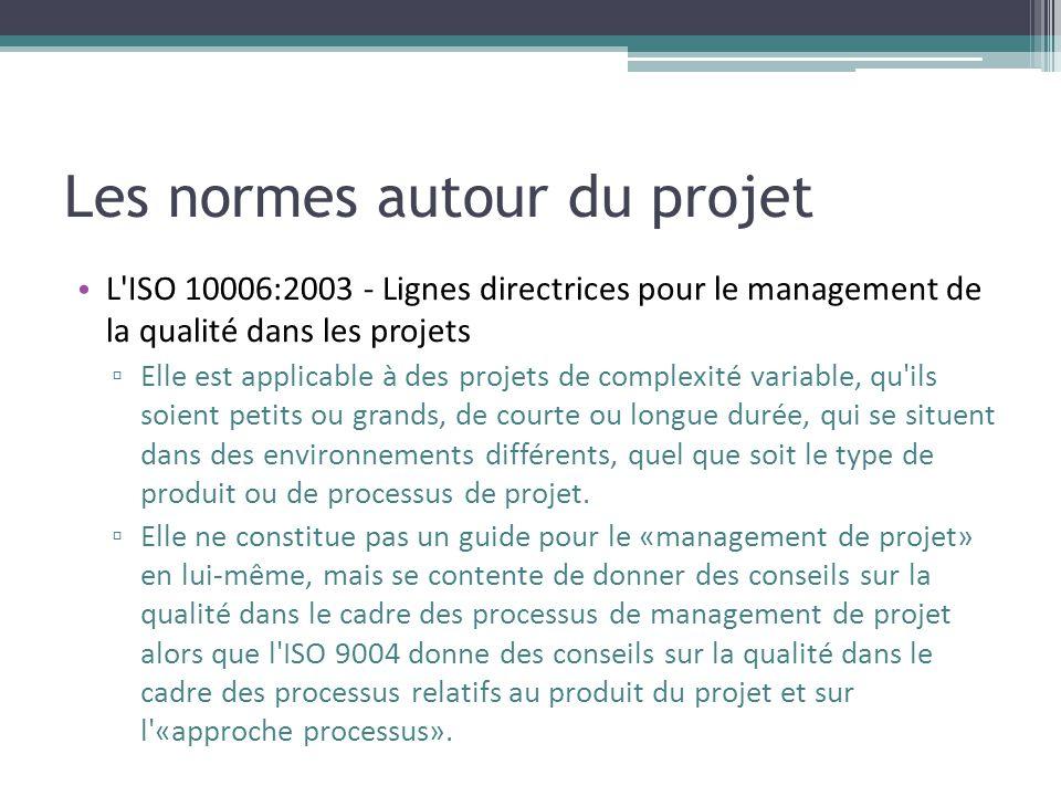 Les normes autour du projet