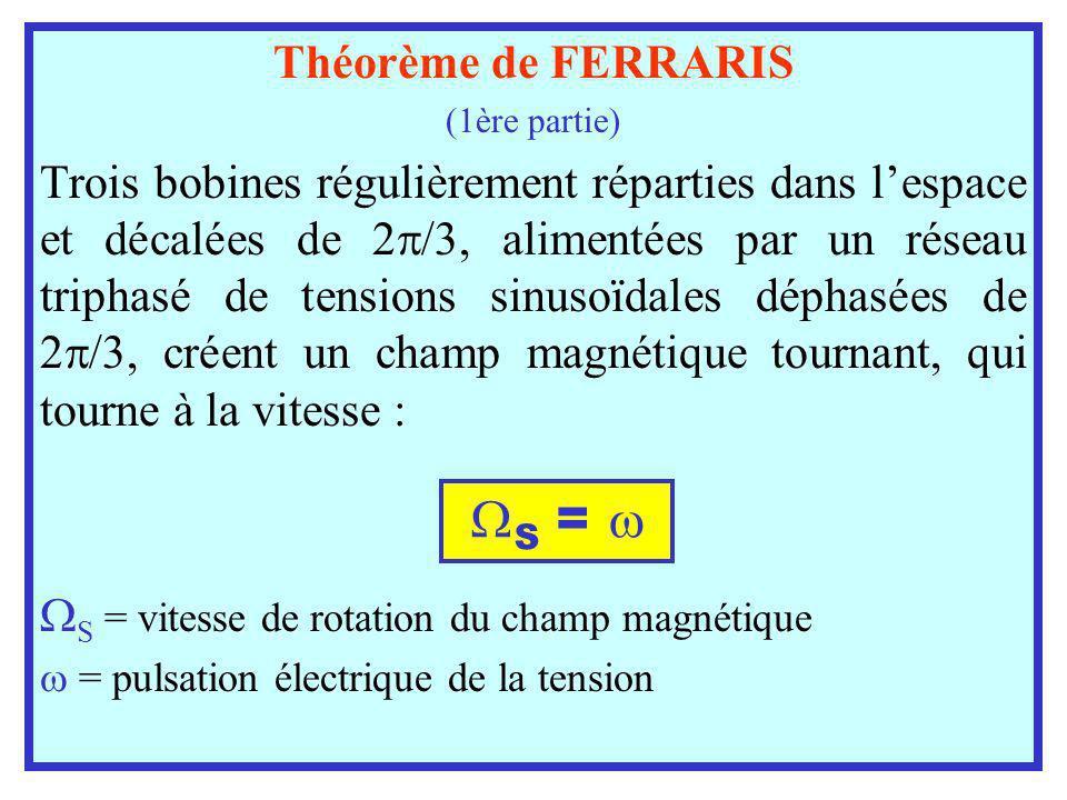 S =  Théorème de FERRARIS