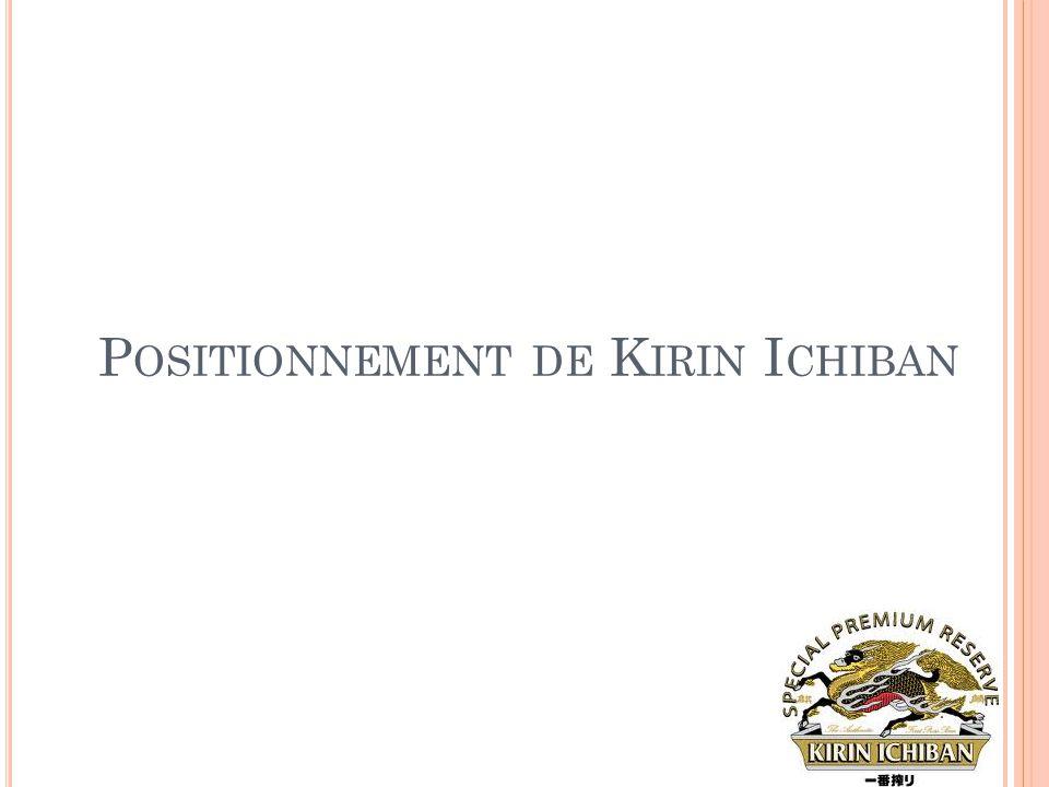 Positionnement de Kirin Ichiban