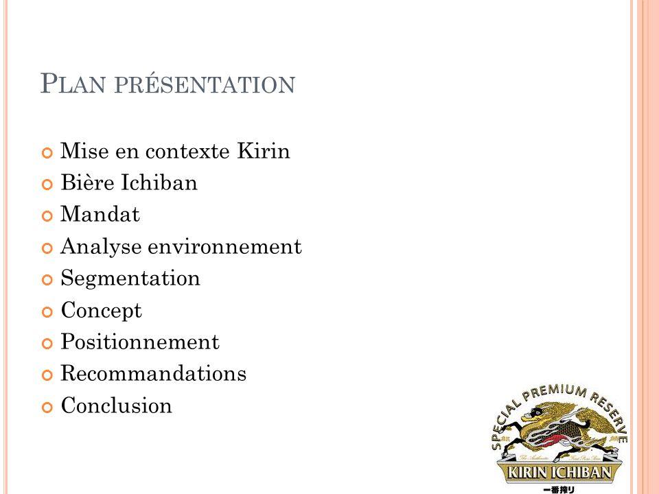 Plan présentation Mise en contexte Kirin Bière Ichiban Mandat