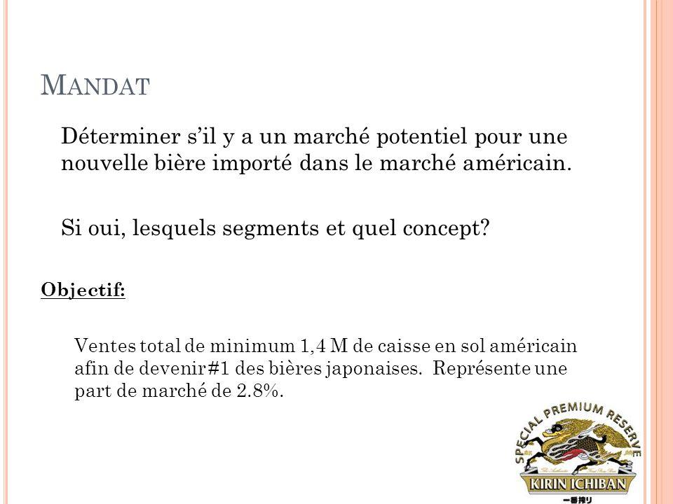 Mandat Déterminer s'il y a un marché potentiel pour une nouvelle bière importé dans le marché américain.