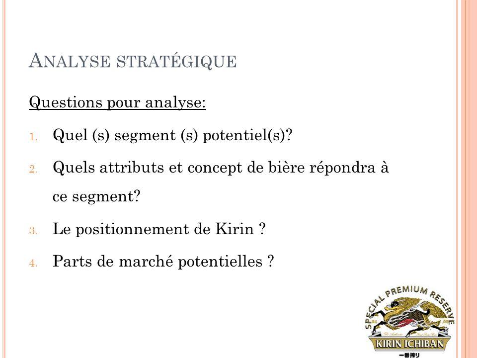 Analyse stratégique Questions pour analyse: