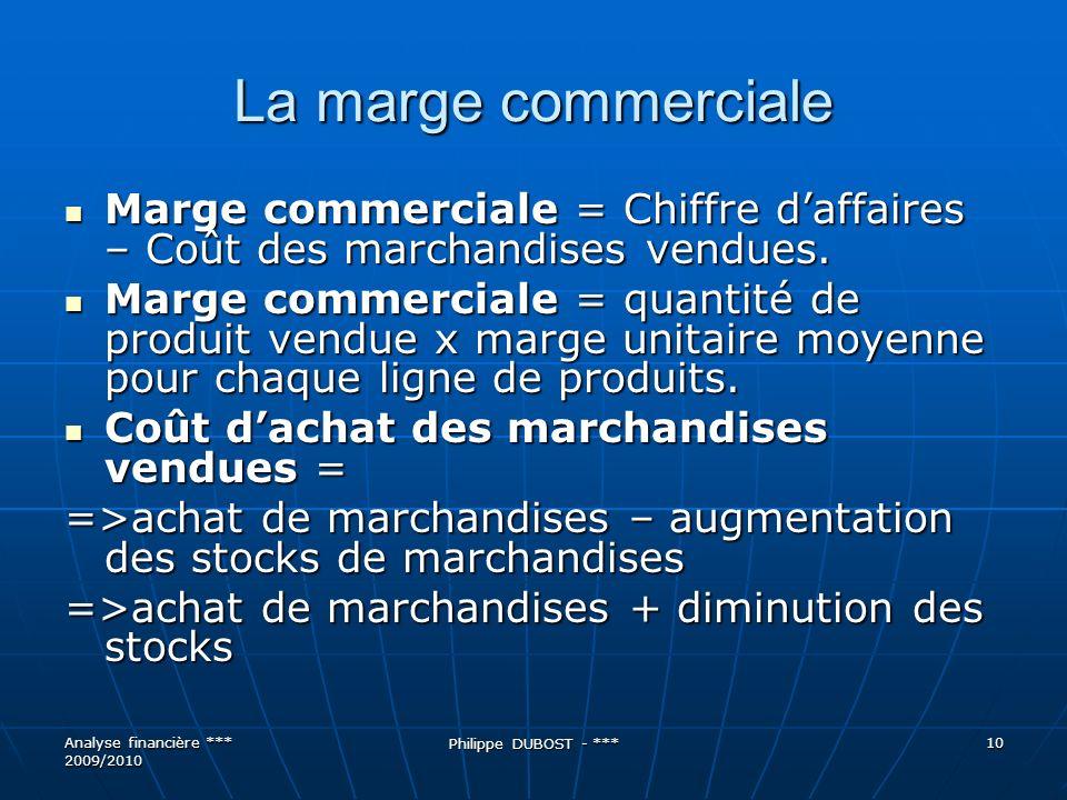 La marge commerciale Marge commerciale = Chiffre d'affaires – Coût des marchandises vendues.