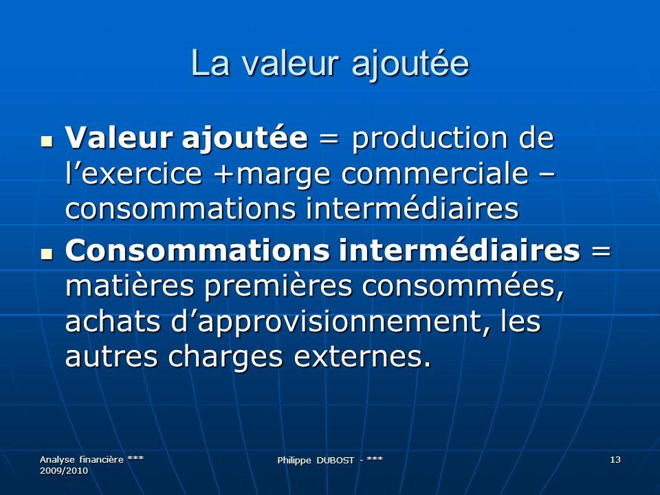La valeur ajoutéeValeur ajoutée = production de l'exercice +marge commerciale –consommations intermédiaires.