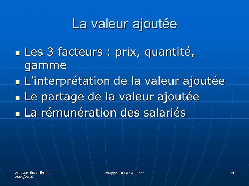 La valeur ajoutée Les 3 facteurs : prix, quantité, gamme