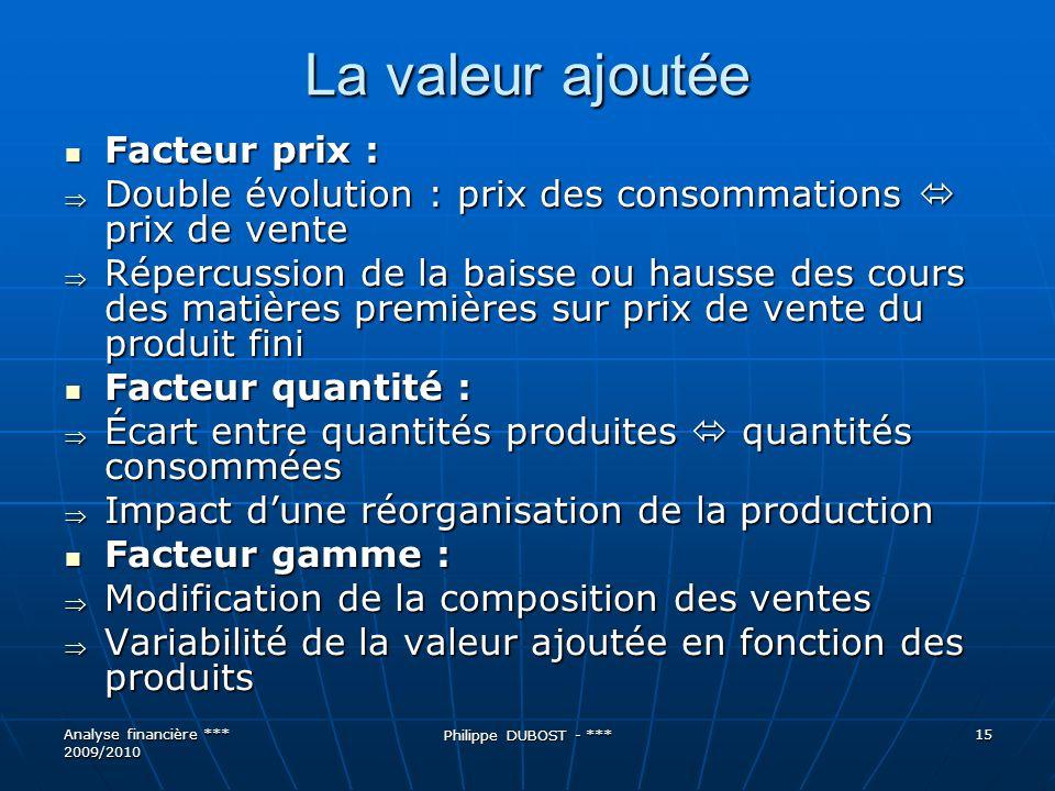La valeur ajoutée Facteur prix :