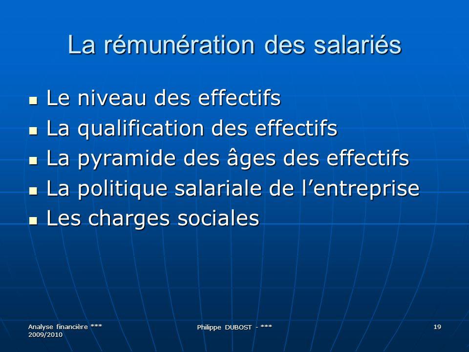 La rémunération des salariés