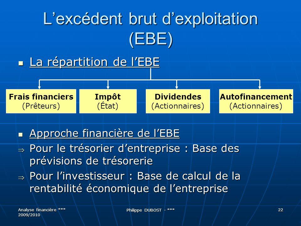 L'excédent brut d'exploitation (EBE)