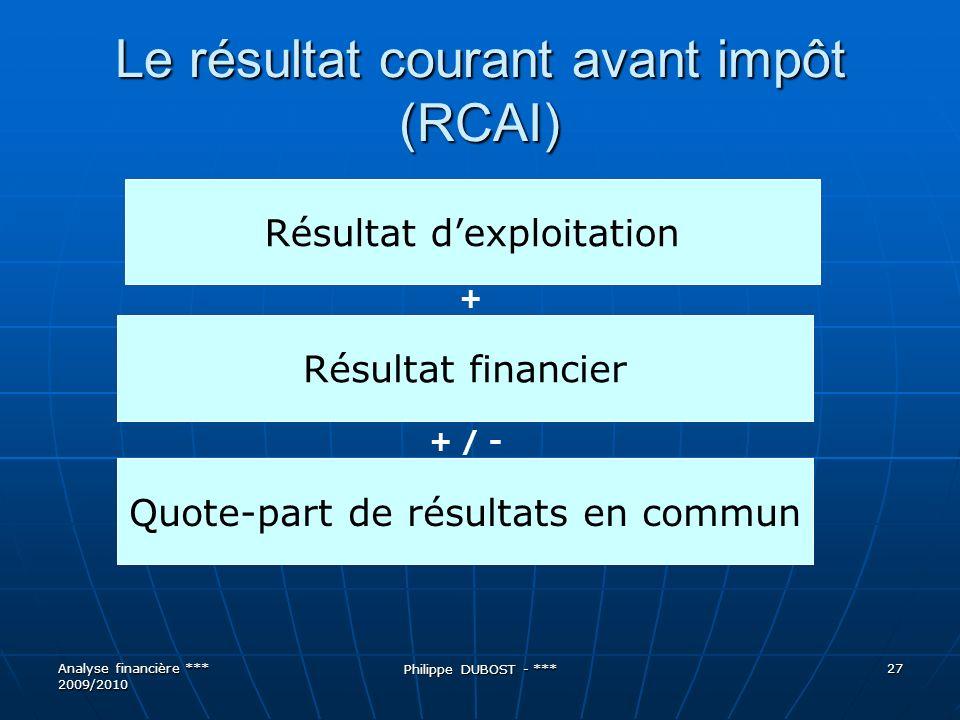 Le résultat courant avant impôt (RCAI)