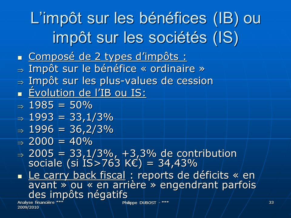 L'impôt sur les bénéfices (IB) ou impôt sur les sociétés (IS)