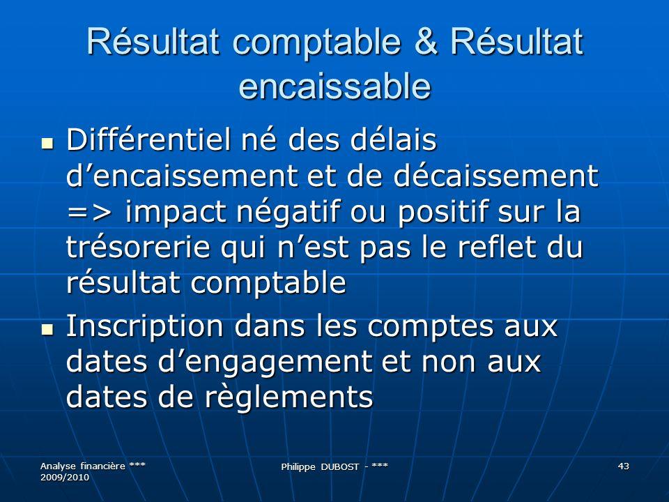 Résultat comptable & Résultat encaissable