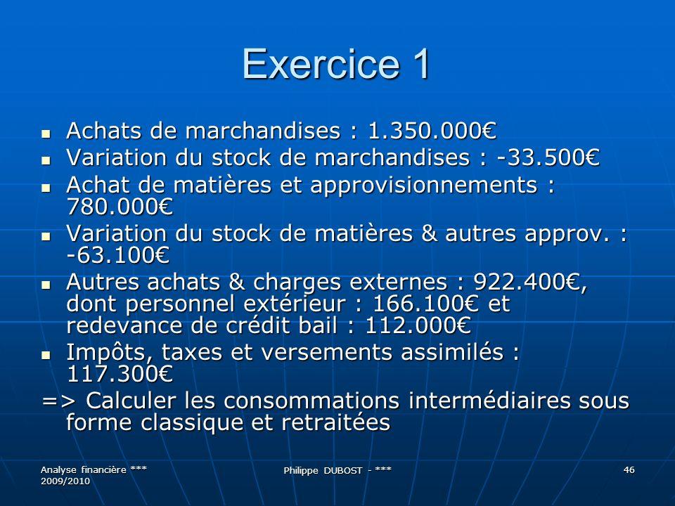 Exercice 1 Achats de marchandises : 1.350.000€