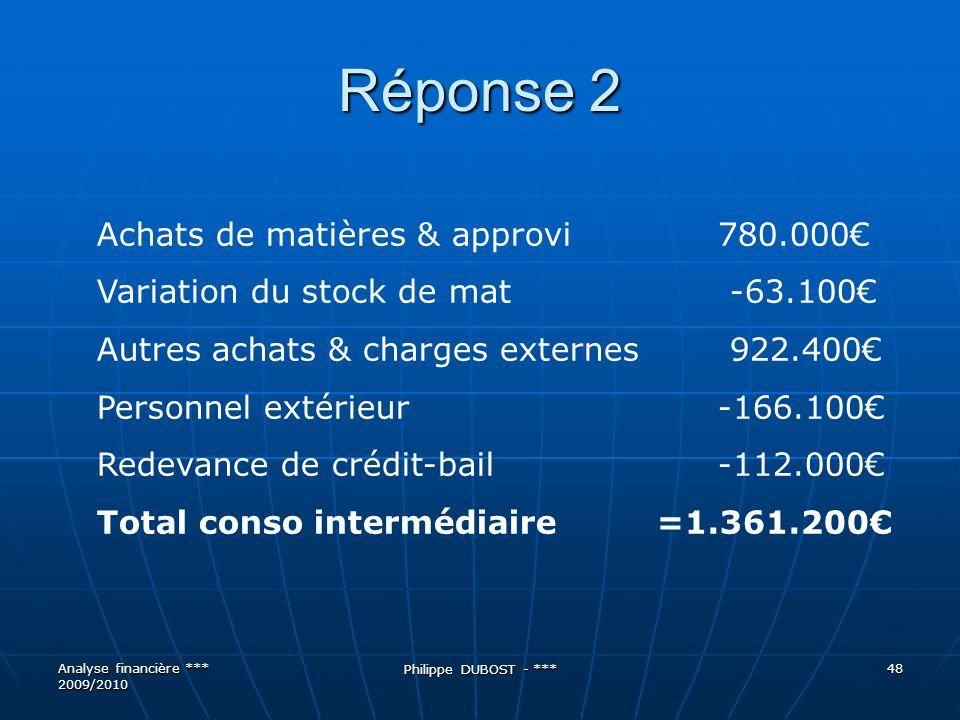 Réponse 2 Achats de matières & approvi 780.000€