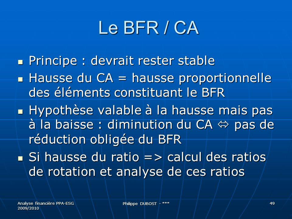 Le BFR / CA Principe : devrait rester stable