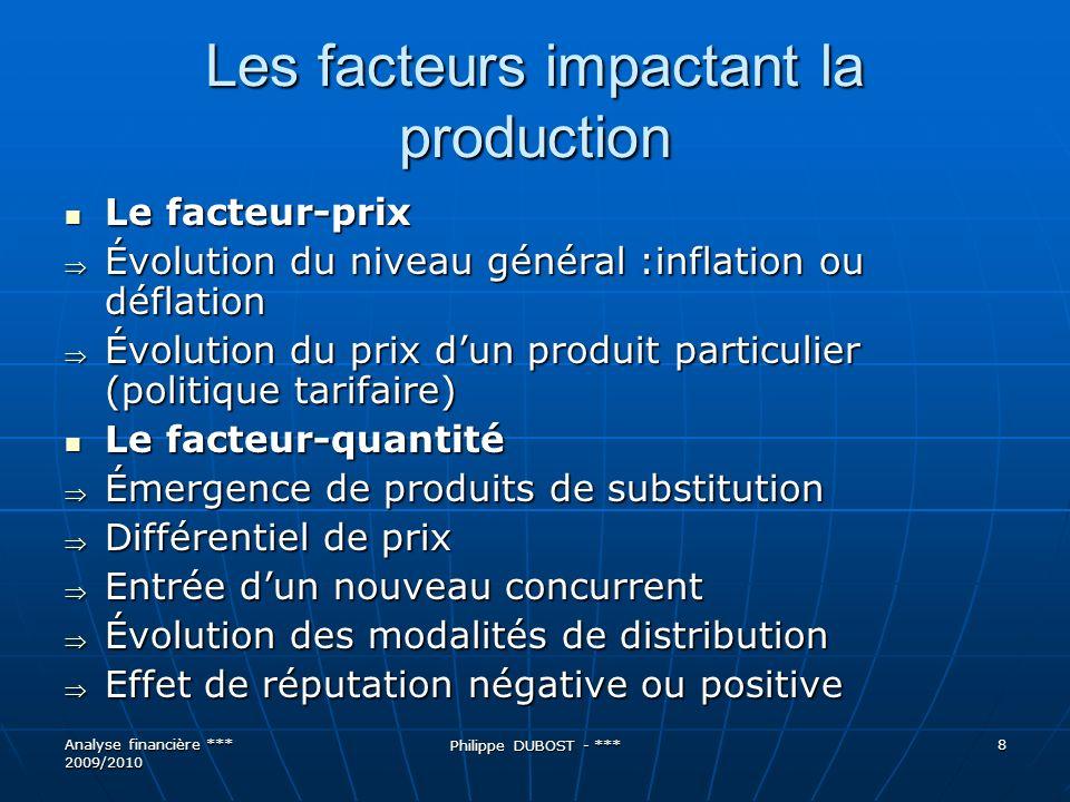 Les facteurs impactant la production