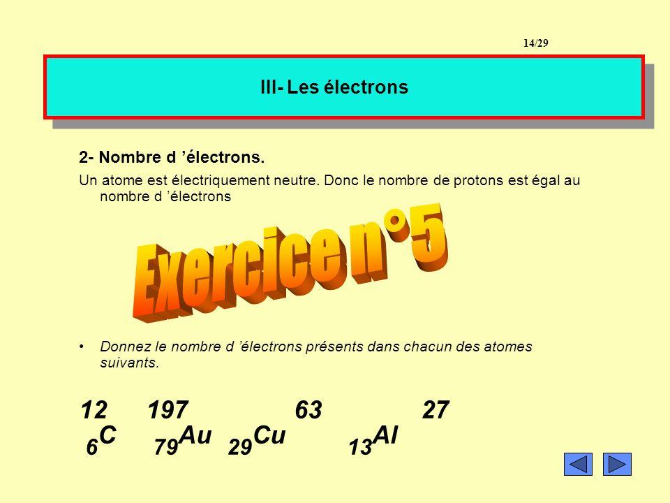 12 197 63 27 Exercice n°5 6C 79Au 29Cu 13Al III- Les électrons