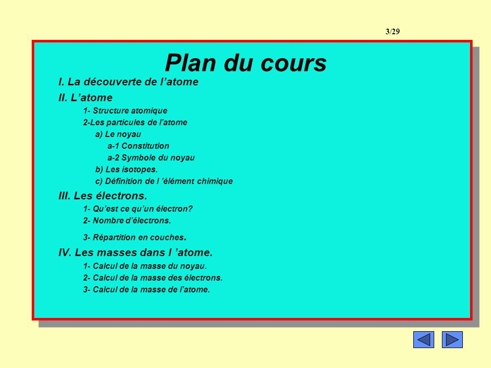 Plan du cours I. La découverte de l'atome II. L'atome