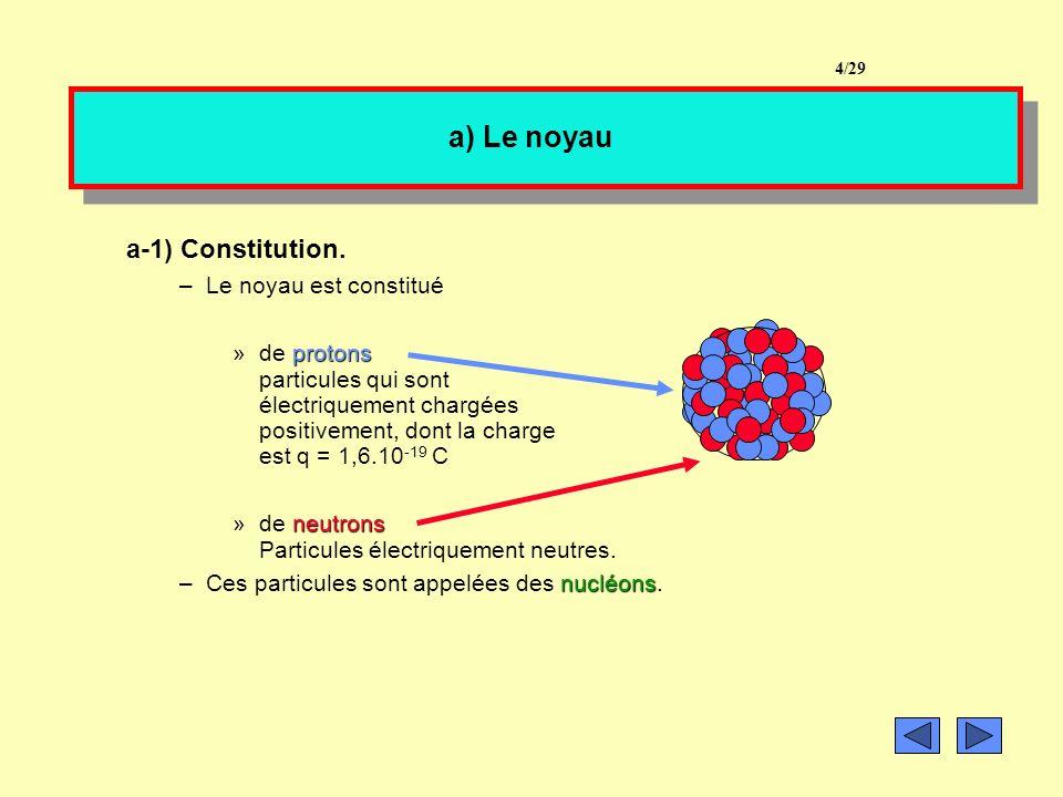 a) Le noyau a-1) Constitution. Le noyau est constitué de protons