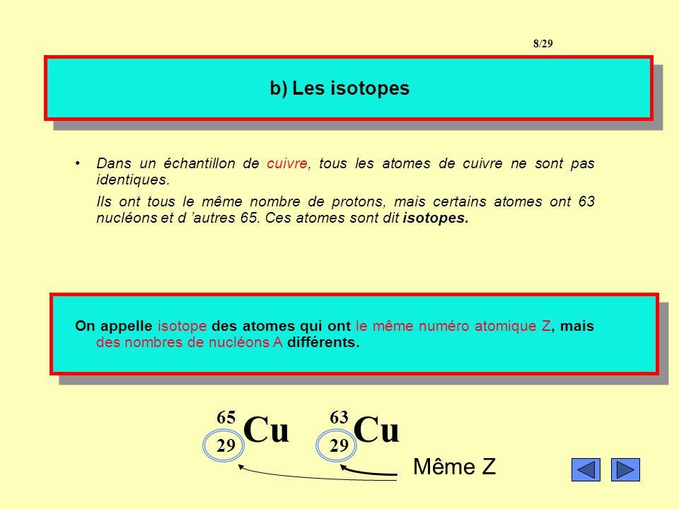 Cu Cu Même Z b) Les isotopes 65 63 29 29