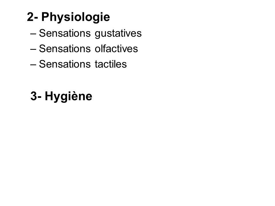 2- Physiologie 3- Hygiène Sensations gustatives Sensations olfactives