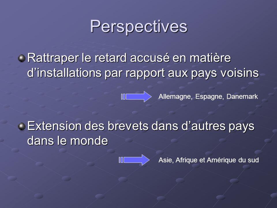 Perspectives Rattraper le retard accusé en matière d'installations par rapport aux pays voisins.