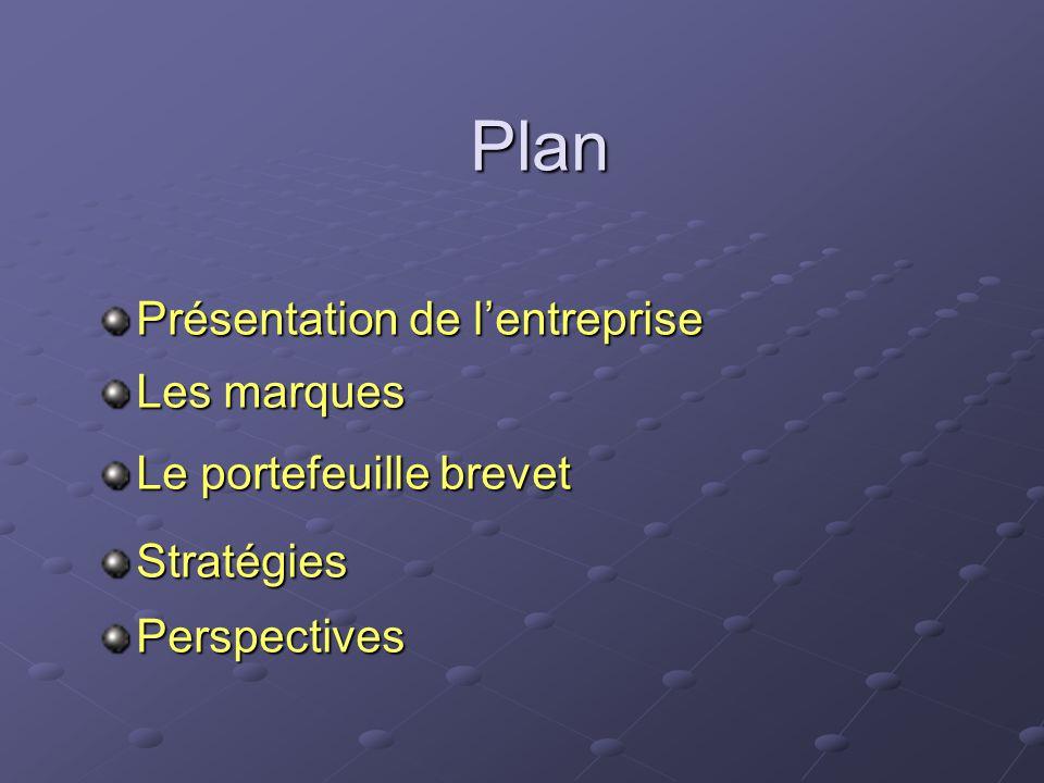 Plan Présentation de l'entreprise Les marques Le portefeuille brevet