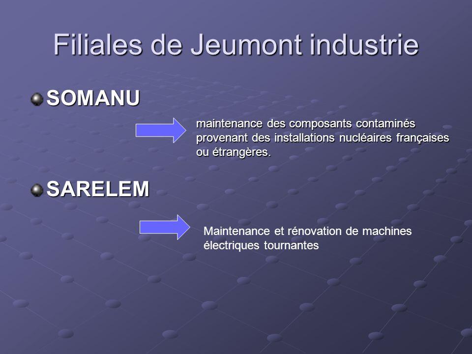 Filiales de Jeumont industrie
