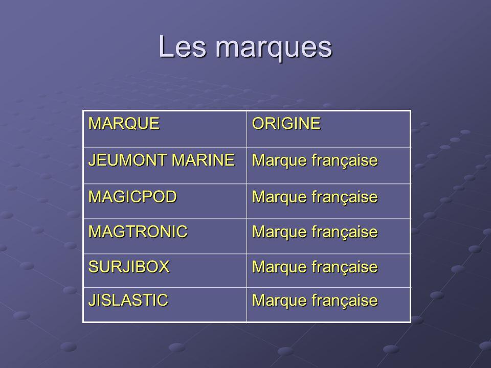 Les marques MARQUE ORIGINE JEUMONT MARINE Marque française MAGICPOD