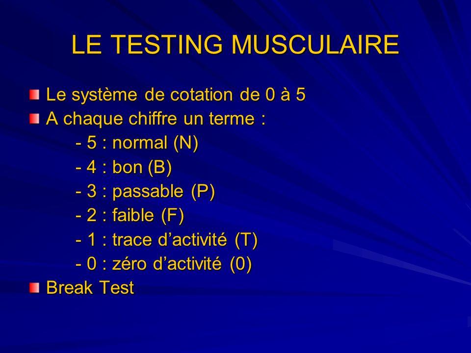 LE TESTING MUSCULAIRE Le système de cotation de 0 à 5