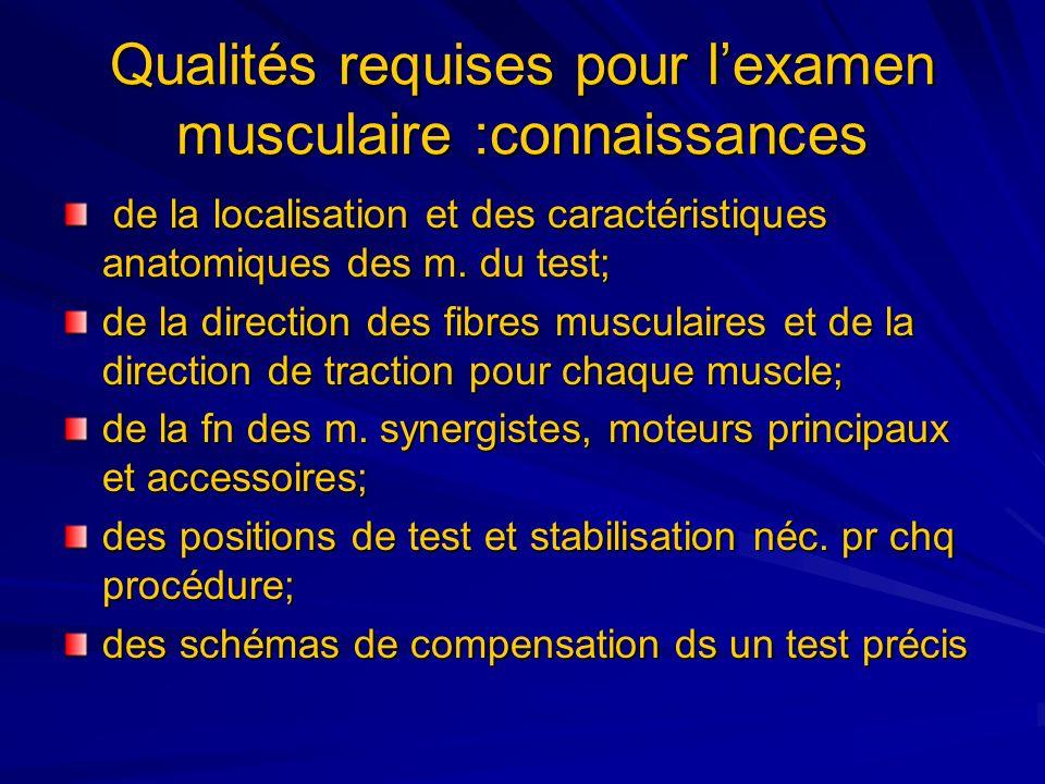 Qualités requises pour l'examen musculaire :connaissances