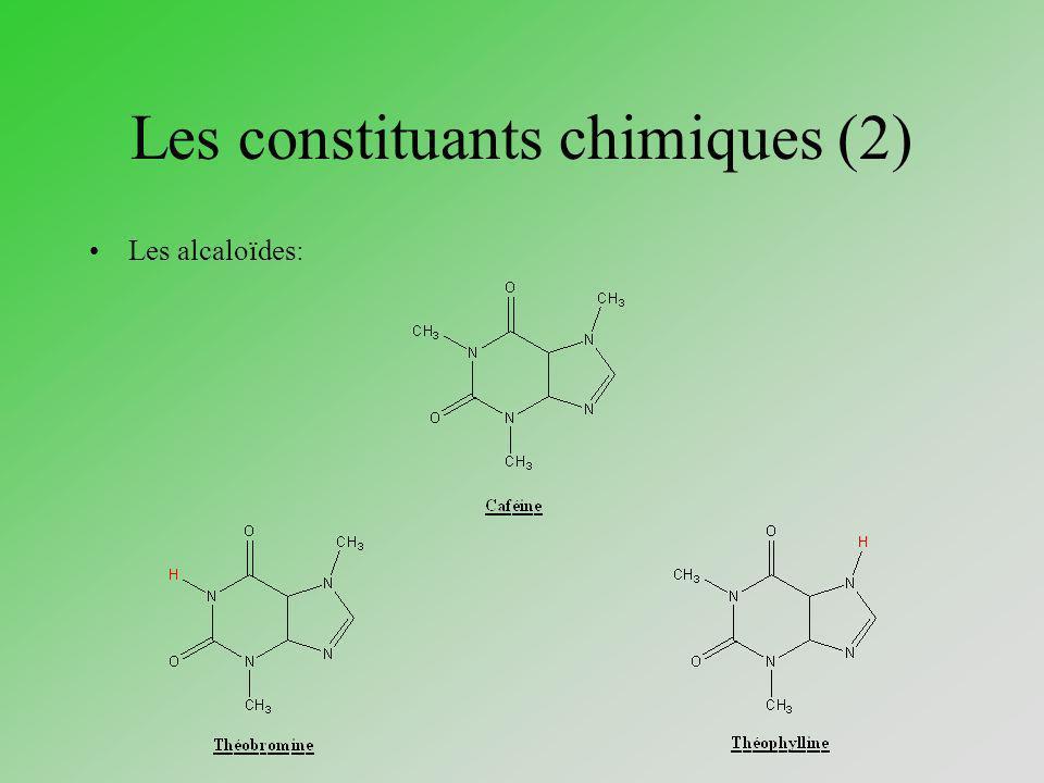 Les constituants chimiques (2)