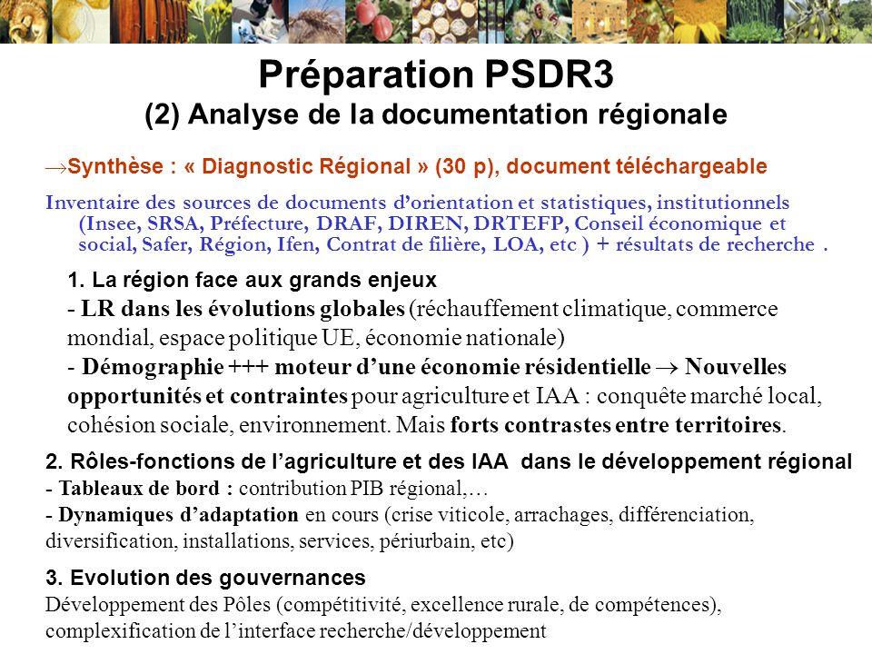 Préparation PSDR3 (2) Analyse de la documentation régionale