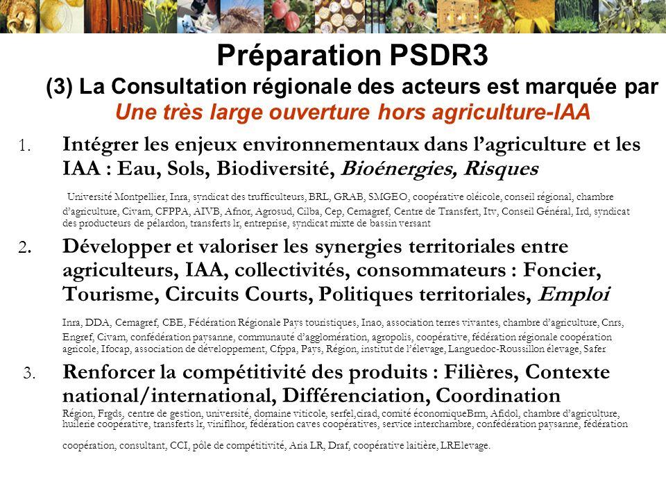 Préparation PSDR3 (3) La Consultation régionale des acteurs est marquée par Une très large ouverture hors agriculture-IAA