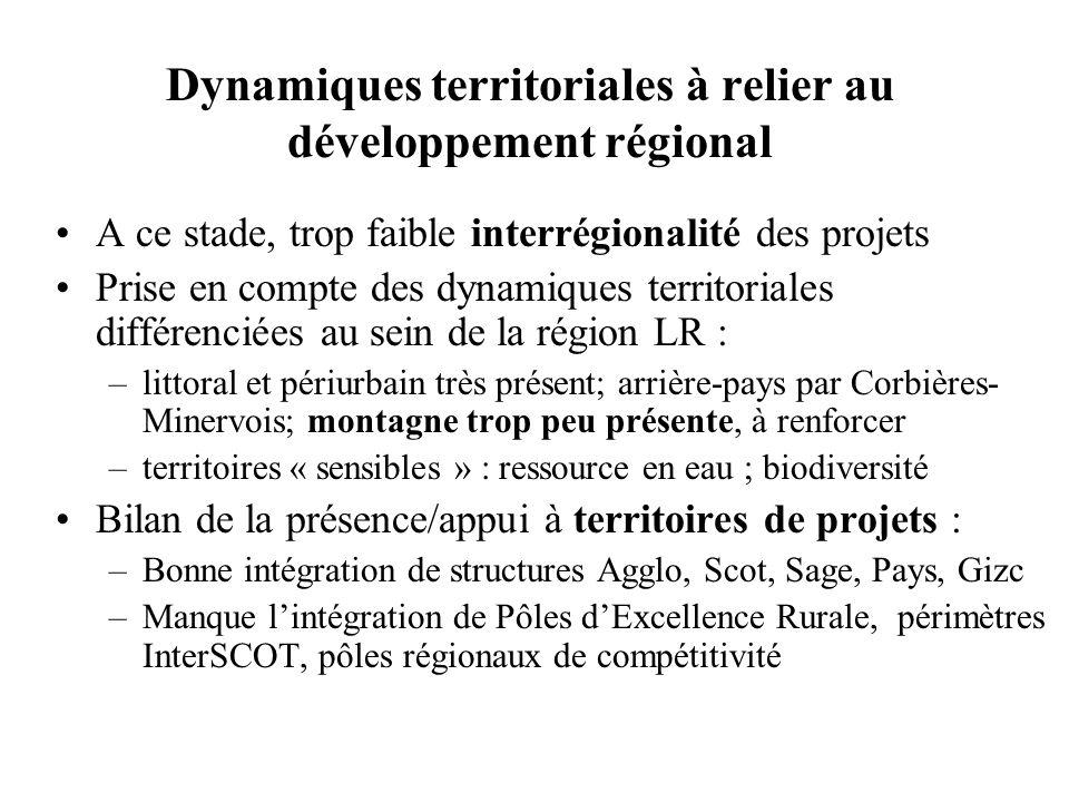 Dynamiques territoriales à relier au développement régional