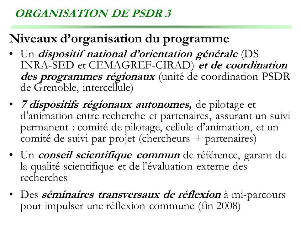 Niveaux d'organisation du programme