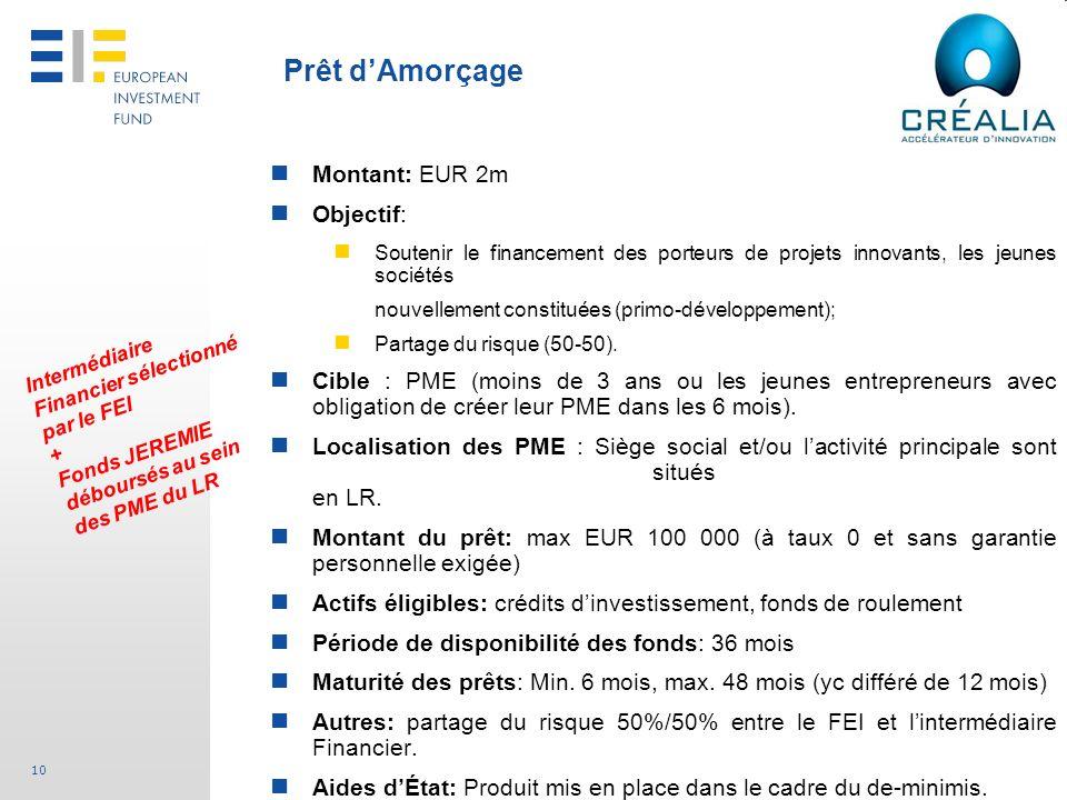 Prêt d'Amorçage Montant: EUR 2m Objectif: