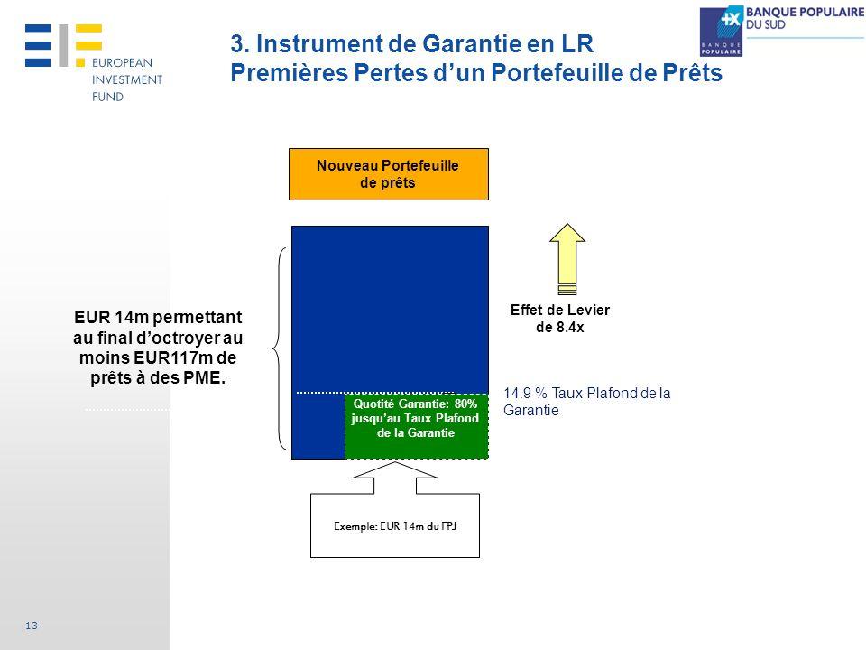 Quotité Garantie: 80% jusqu'au Taux Plafond de la Garantie