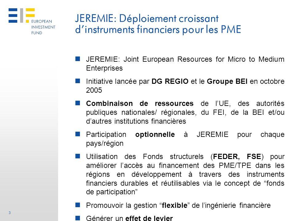 JEREMIE: Déploiement croissant d'instruments financiers pour les PME