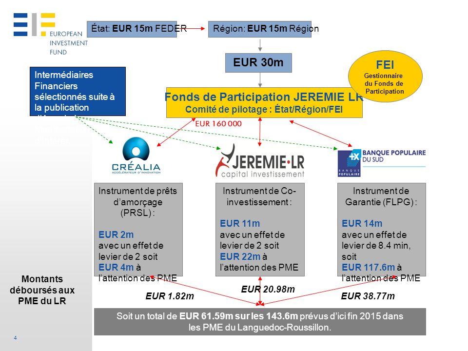 EUR 30m FEI Fonds de Participation JEREMIE LR
