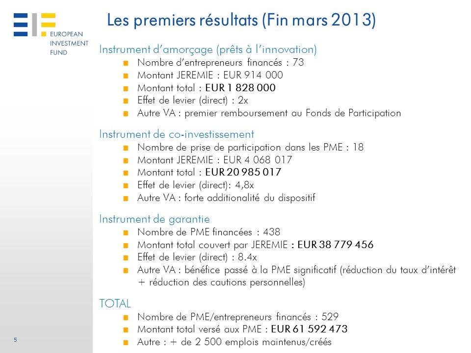 Les premiers résultats (Fin mars 2013)