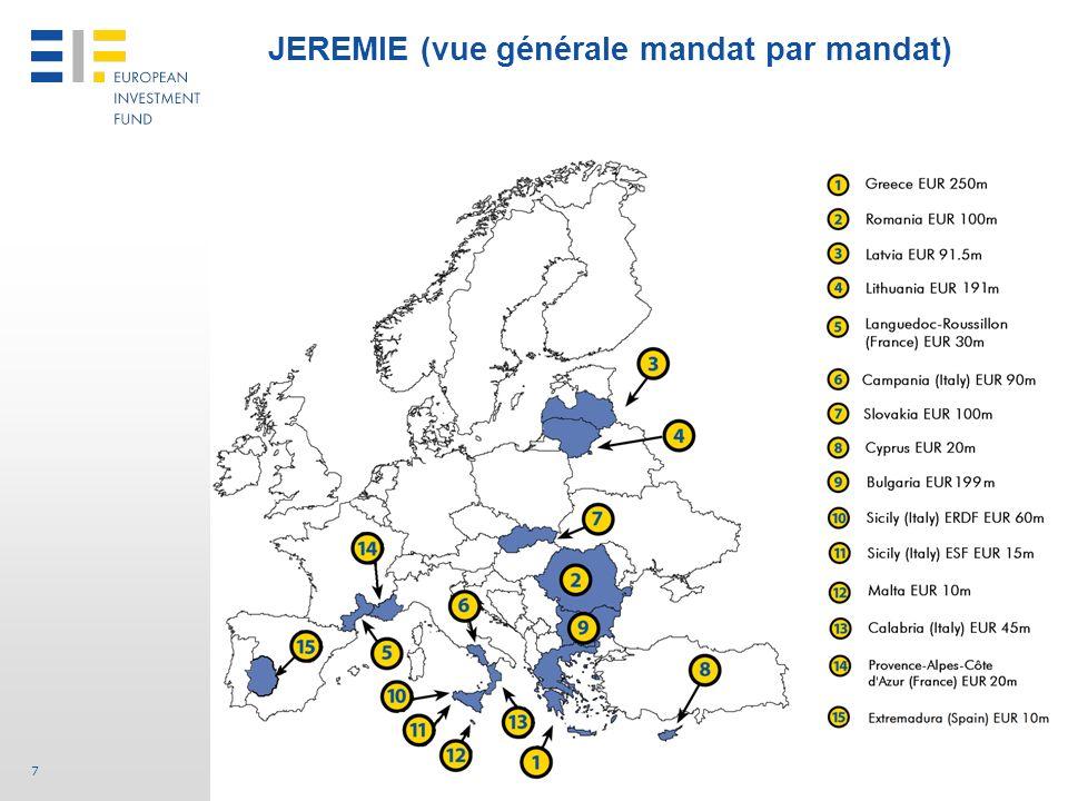 JEREMIE (vue générale mandat par mandat)