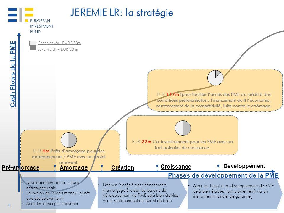 JEREMIE LR: la stratégie