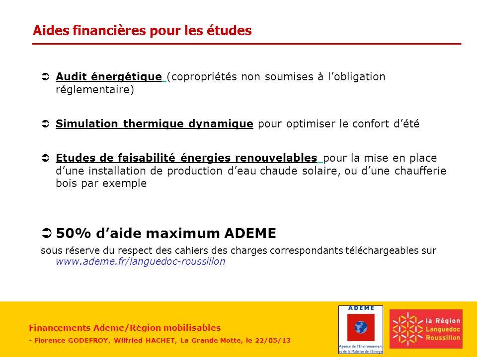 Aides financières pour les études