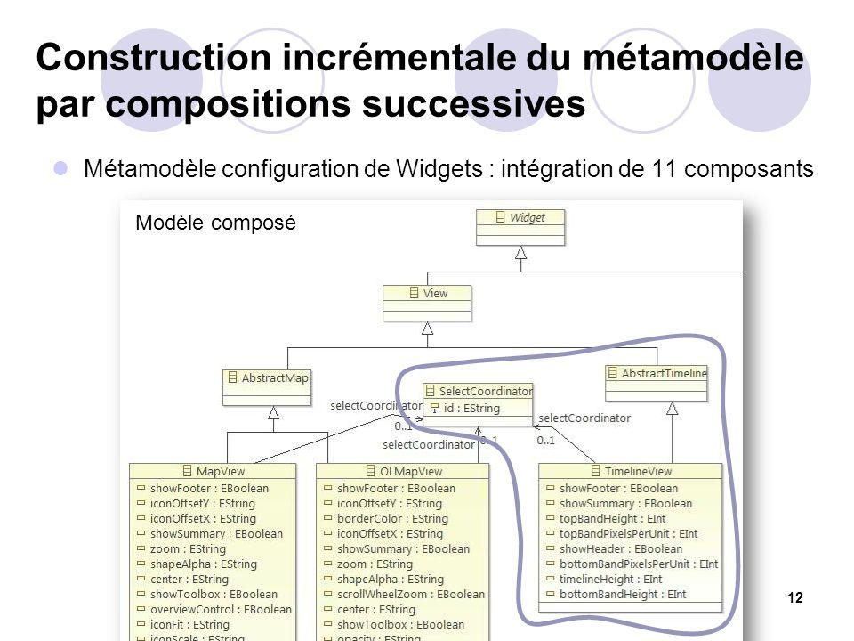 Construction incrémentale du métamodèle par compositions successives