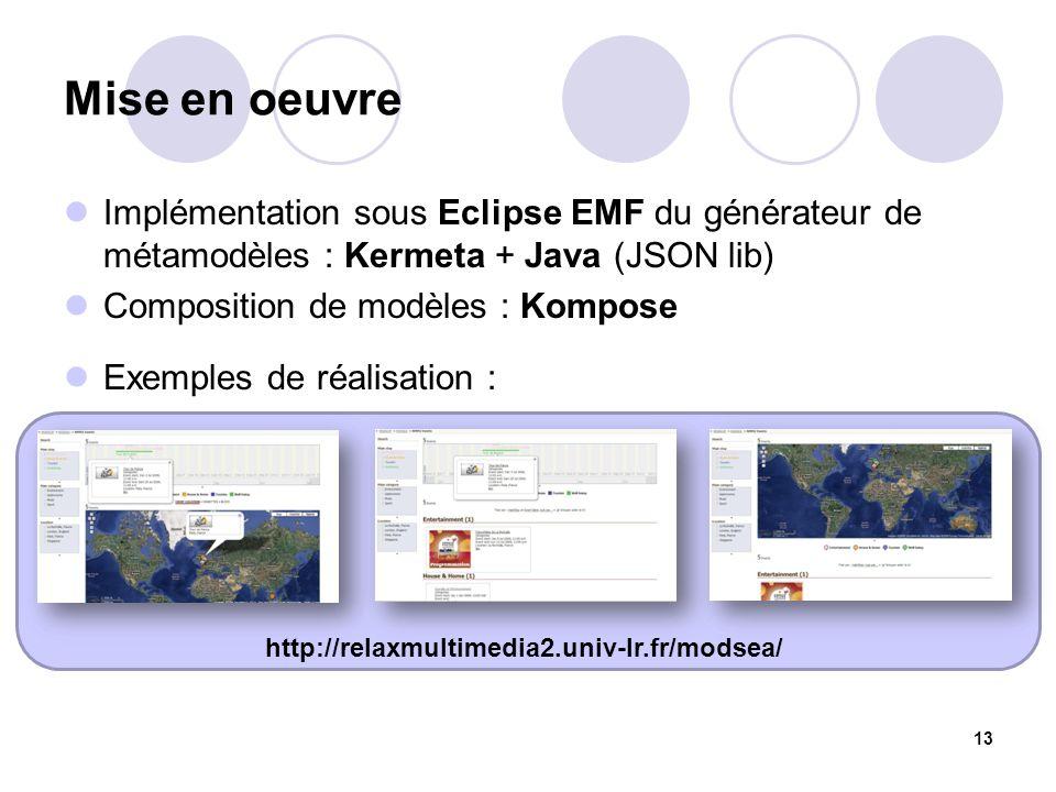 Mise en oeuvre Implémentation sous Eclipse EMF du générateur de métamodèles : Kermeta + Java (JSON lib)