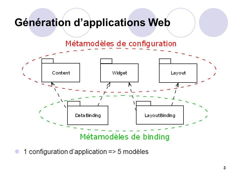 Génération d'applications Web