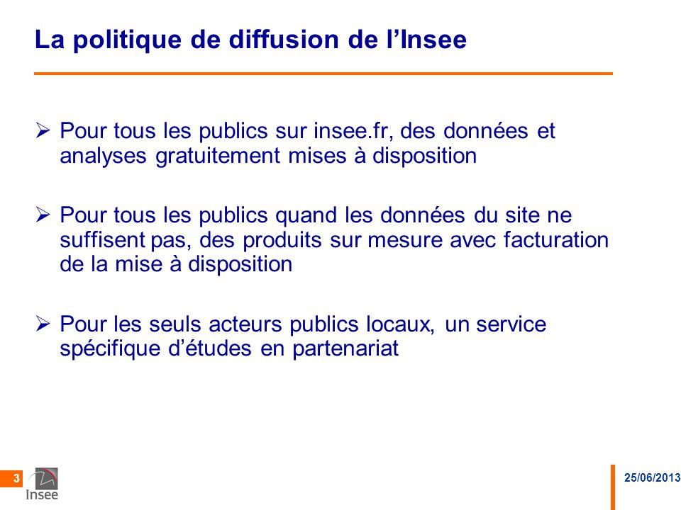 La politique de diffusion de l'Insee