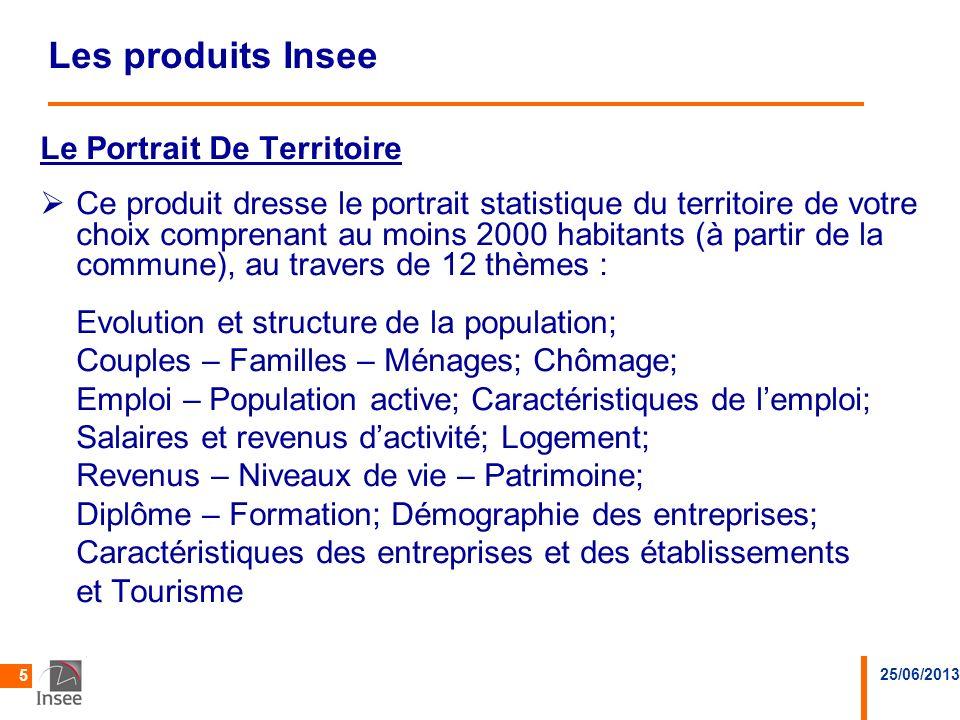 Les produits Insee Le Portrait De Territoire